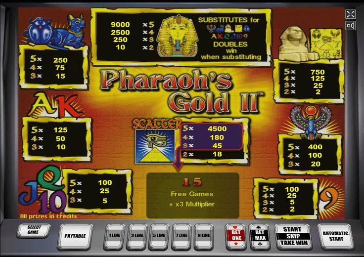 Игровые автоматы золото фараона играть игровые автоматы онлайн без регистрации бесплатно
