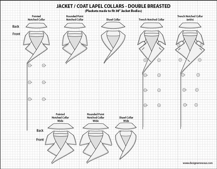 Mens Illustrator Flat Fashion Sketch Templates - Outerwear Collars - 1045+ mix…