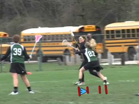 Girls Lacrosse Individual Defensive Positioning
