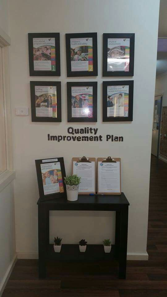 Quality improvement plan display.