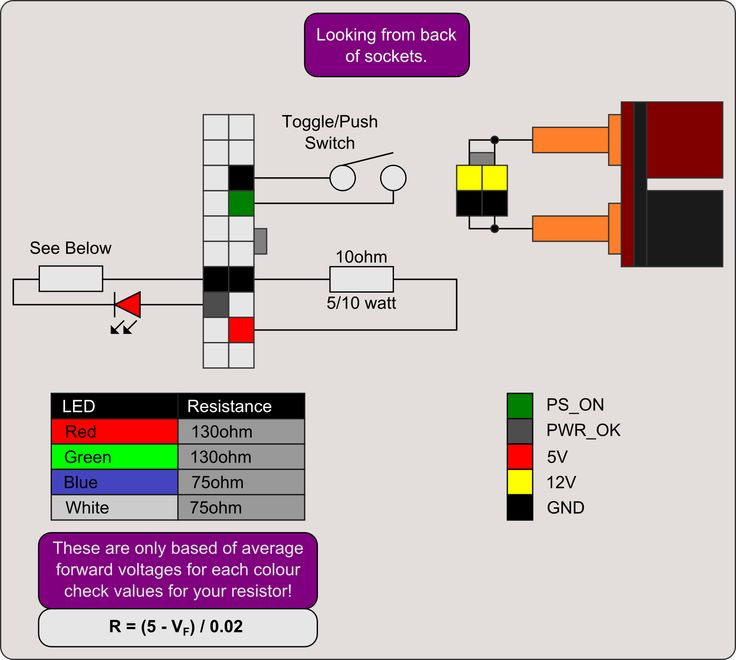 2bc66492da60c69a254e3f3be0653e25 48 best electrical connectors images on pinterest cable, apples atx power supply connector diagram at panicattacktreatment.co