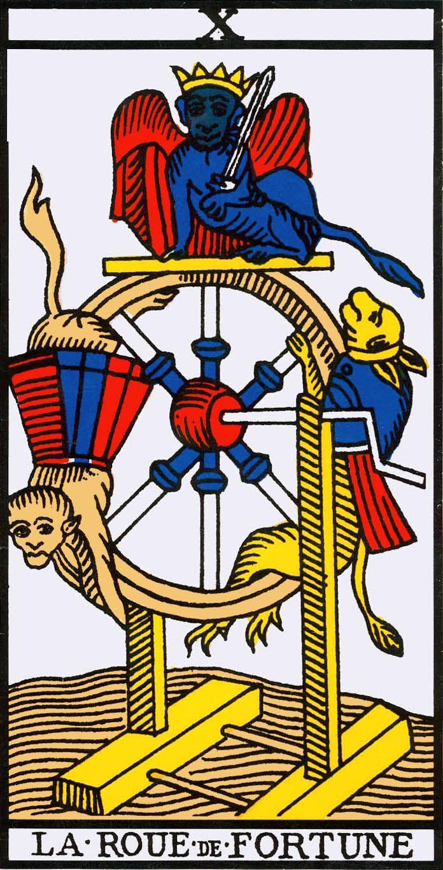 Tarot X The Wheel Of Fortune: 7 Best X La Ruota Della Fortuna / La Roue De Fortune