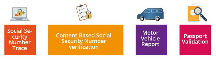 Identity check can provide you information that can be used to be more confident about the candidate you are hiring.
