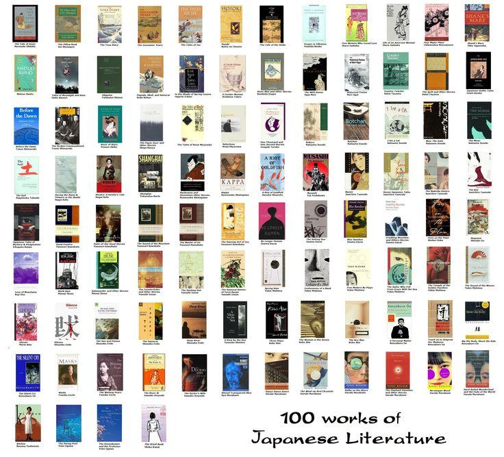 57 besten lit Bilder auf Pinterest | Betten, Bücher und Geschichte