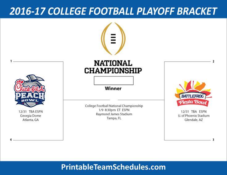 College Football Playoff Bracket 2017 Print Updated Bracket Here…