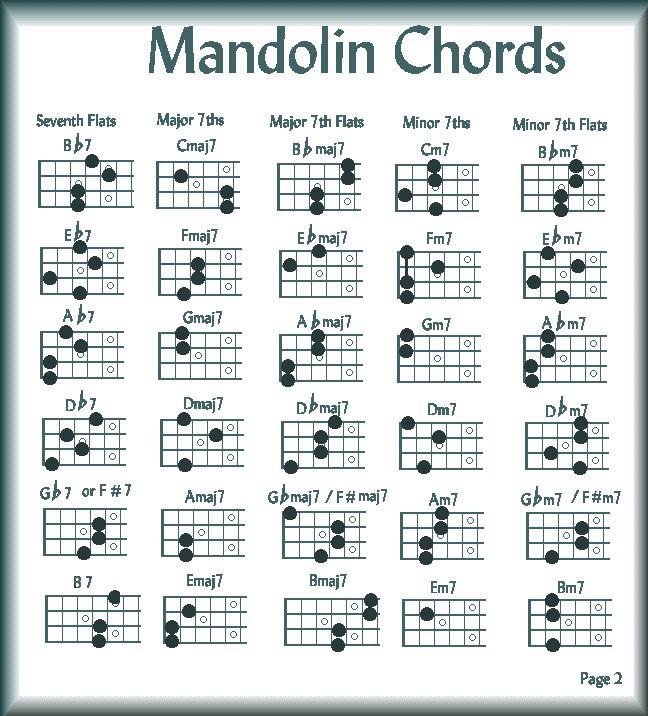 13 best Mandolins images on Pinterest Mandolin, Guitars and Violin - mandolin chord chart