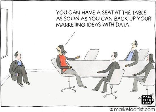 Hur du lyckas med digital marknadsföring | IHM Business School