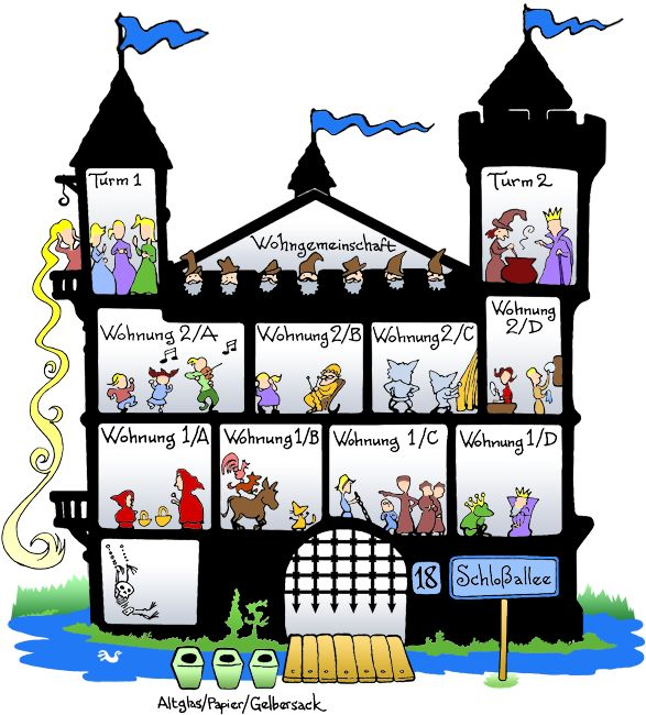 Grimm Grammar - Schloßallee 18. Illustrated instruction and activities for many different grammar topics centered around familiar stories in Grimm's fairy tales.