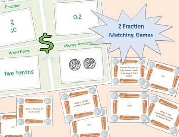 Common Core Fractions and Decimals Made Easy BUNDLE   #decimals #4thgrademath #commoncoremath