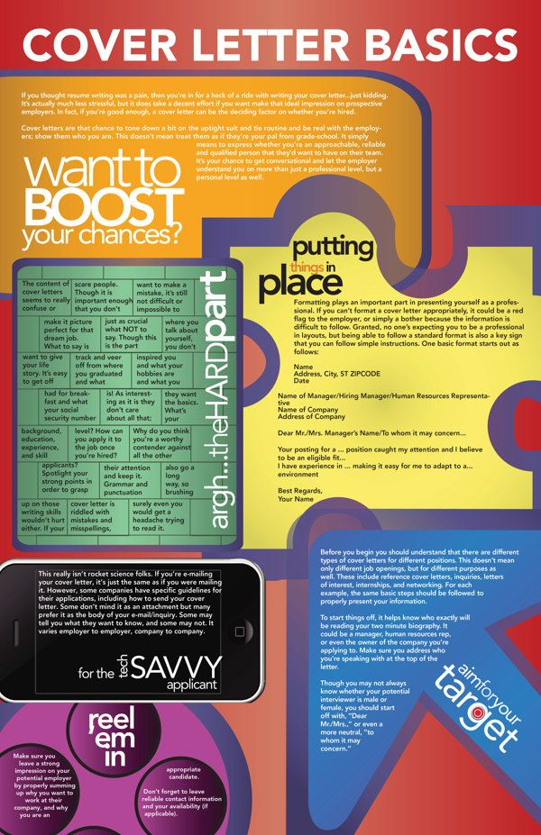 httpwwwrightchoiceresumescom dont forget to like good cover lettercover - When To Send A Cover Letter