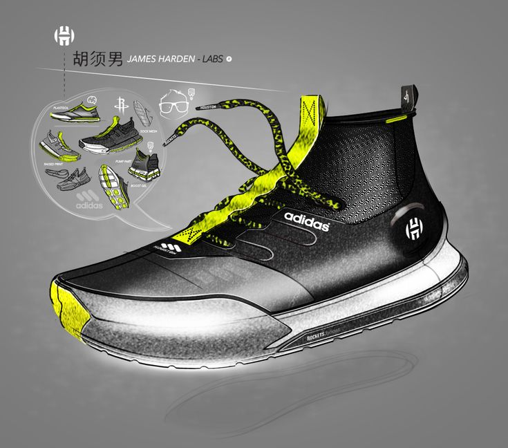 Project Harden Ideation Sketch on Behance