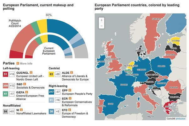 Changing Continent: European Parliament Elections: 2014 - European Union - #infographic