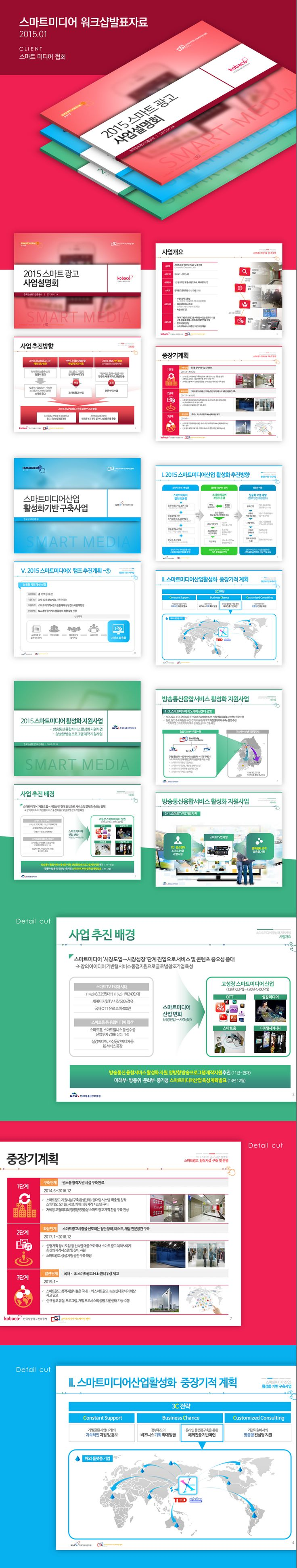 Presentation graphics for Smartmedia by ptwiz Client : 스마트미디어 협회 회원사