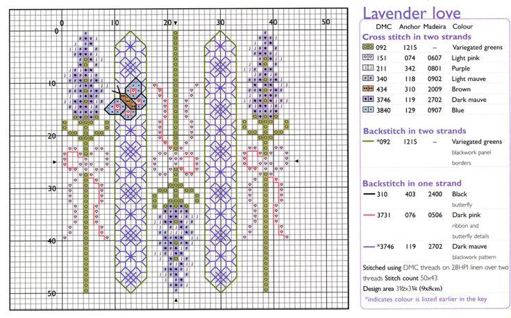 Cross stitch chart (2/2)