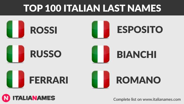 Italian Last Names And Meanings: 36 Best Funerals Images On Pinterest