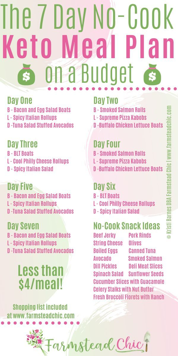 Keto Custom Meal Plan Free Quiz Get Your Personalised Plan Easy Keto Meal Plan Free Keto Meal Plan Ketogenic Diet Meal Plan