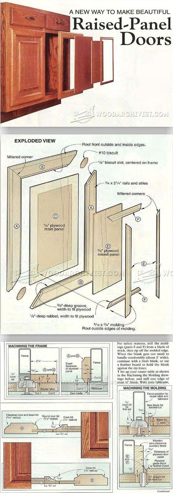 Making Raised Panel Doors - Cabinet Door Construction and Techniques | WoodArchivist.com