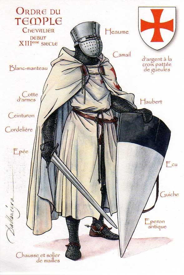 Orden del Temple, siglo 13. Los Pobres Soldados de Cristo y del Templo de Salomón activa: . 1118-1314 Lealtad: El Papa