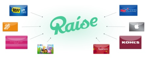 Raise.com: Sell Unused/Unwanted Gift Cards for Cash (+ Buy Discounted Gift Cards to Save BIG!) – Hip2Save