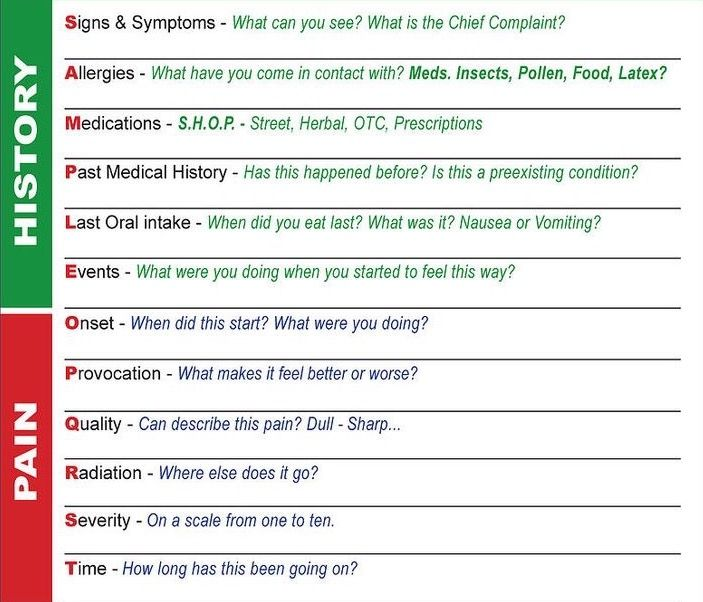 Best 25+ Sample emt ideas on Pinterest Student nurse jobs - sample bsa medical form