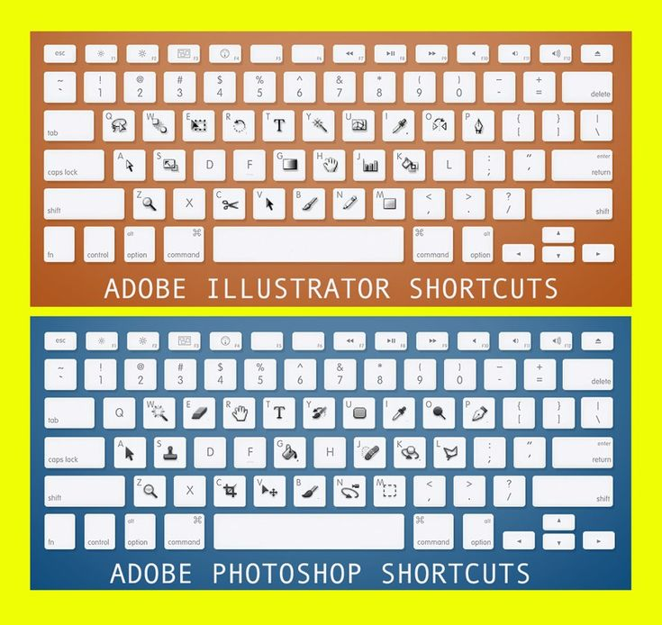 Adobe-Shortcuts.jpg (960×906)