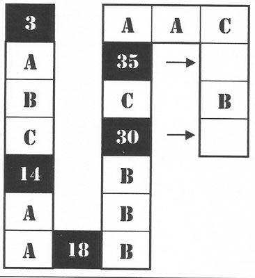 GIOCO MATEMATICO DI  ALBUS Trovare i due numeri mancanti nelle caselle vuote. A lettera uguale corrisponde numero uguale.  #albus #giocomatematico #matematica #enigmistica #enigmi