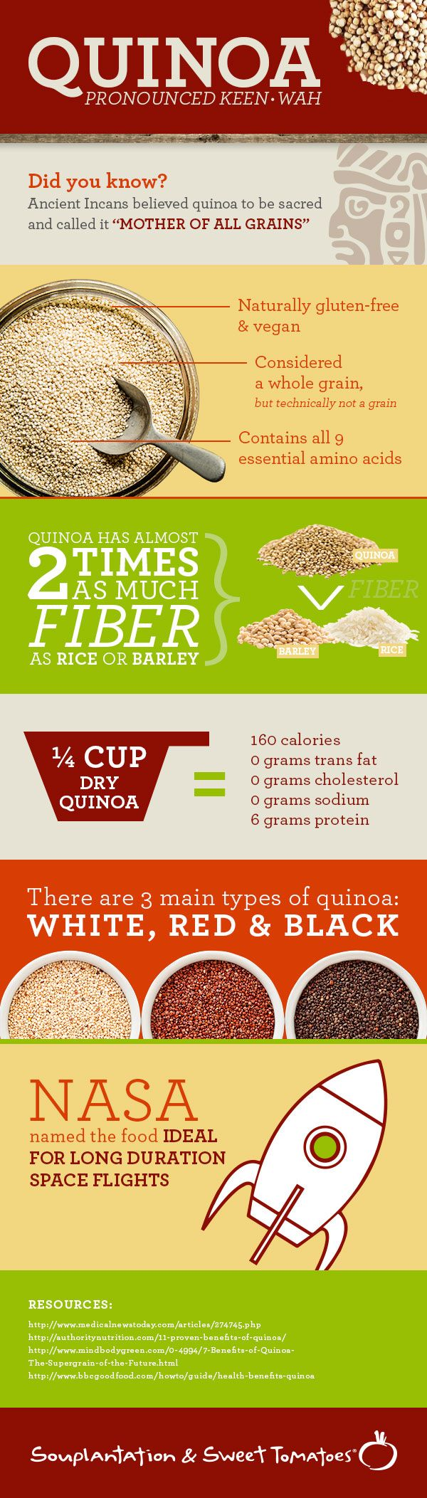 How many calories in quinoa?