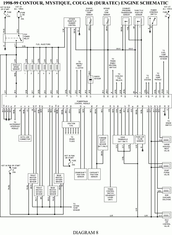 12 1998 Ford Contour Car Audio Wiring Diagram Car Diagram Wiringg Net En 2020