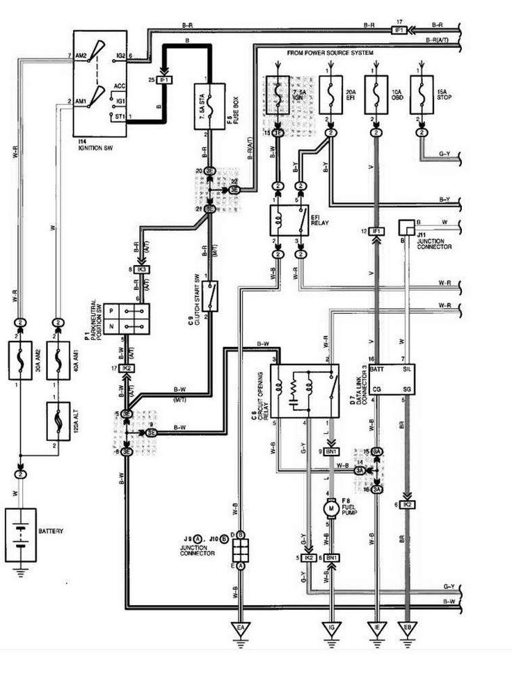 Pin on Ledningsdiagram