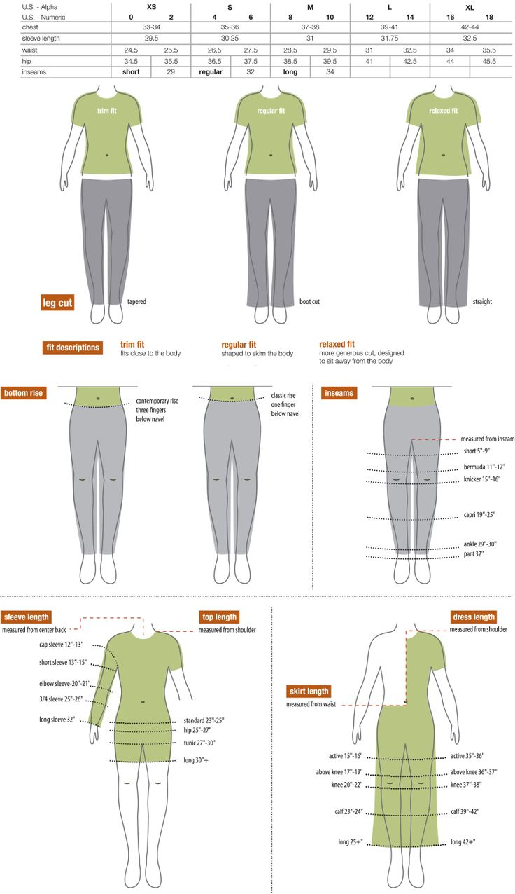 Women's size chart. So good to know!