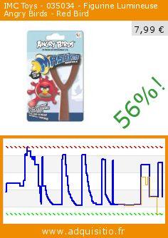 IMC Toys - 035034 - Figurine Lumineuse Angry Birds - Red Bird (Jouet). Réduction de 56%! Prix actuel 7,99 €, l'ancien prix était de 17,97 €. http://www.adquisitio.fr/imc-toys-france/imc-toys-035034-figurine-1