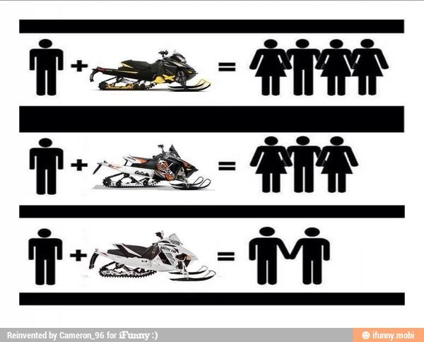 Ski Doo Vs Arctic Cat Jokes