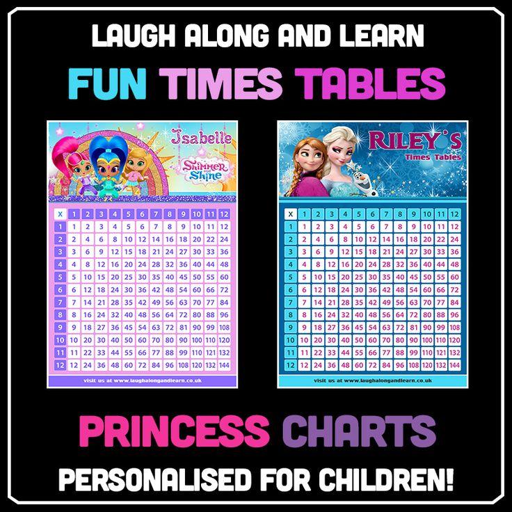 7 best For a Little Princess images on Pinterest | Billboard, Chart ...