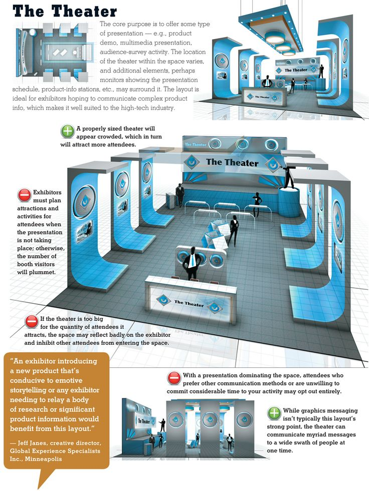 Exhibition Stand Etiquette : Top ideas about booth design on pinterest exhibition