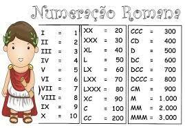 Resultado de imagem para números romanos de 1 a 100