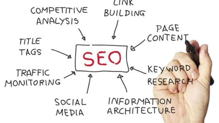 Hiring best SEO Company in India increases significant traffic to your websites with their strategic steps that are cost-effective and reliable. Good SEO can help attain visibility and popularity and it assists your online businesses to prospers. http://www.creationinfoways.com/seo-services-company.html
