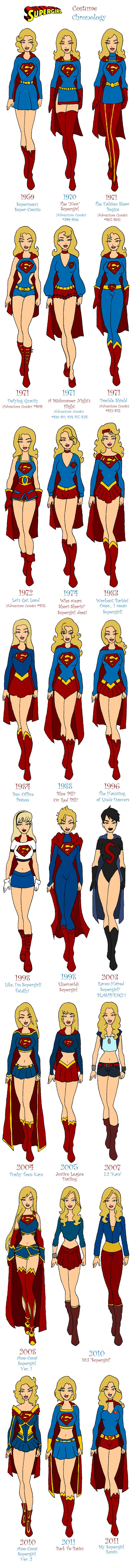 Supergirl Costume Chronology by *Femmes-Fatales on deviantART my babe