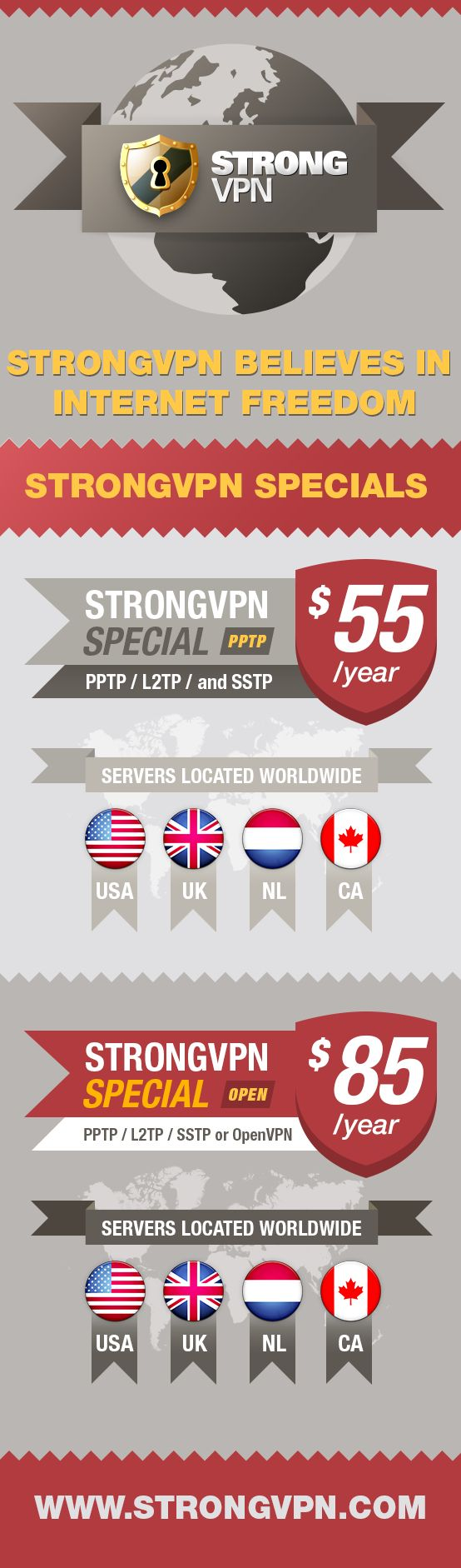 StrongVPN Special Packages Signed up last year and loved it. Allows watching of my favourite us tv series on Hulu!