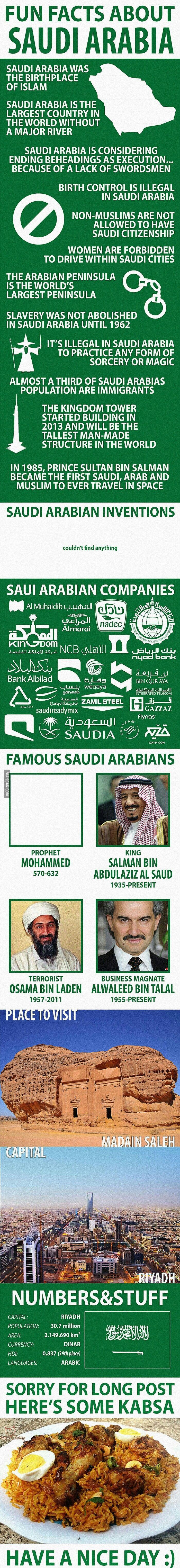 Fun facts on Saudi Arabia