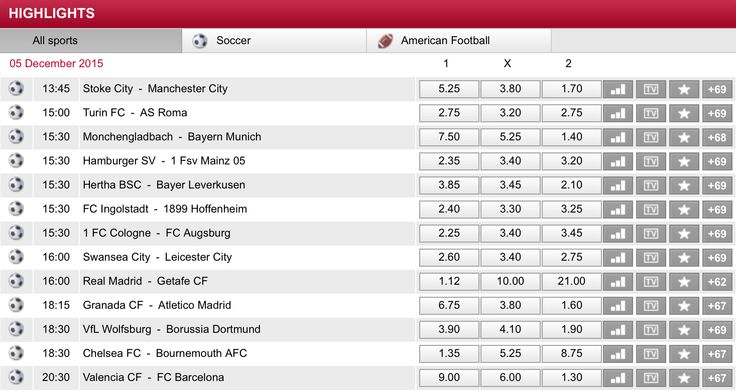 HIGHLIGHTS  www.crowin24.com  #betting #sportsbetting #sportwettten #sport #wetten #casino #games #today #saturday #fun
