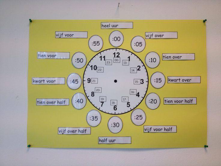 De analoge en digitale tijd leren. #onderwijs #tijd