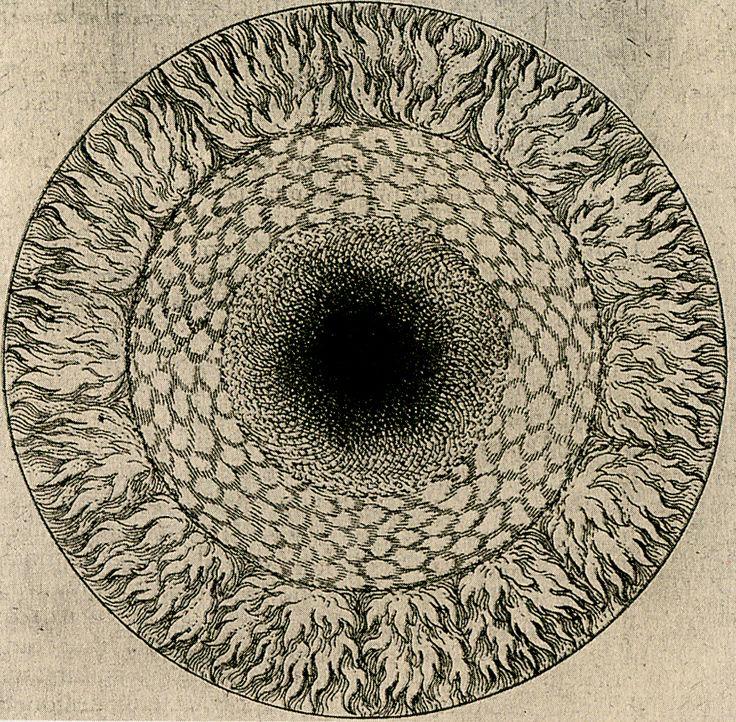 Robert Fludd, 1617 - from the book Utriusque Cosmi