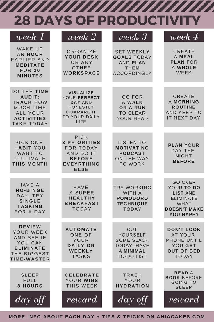 28 days of productivity challenge