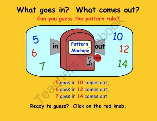 Here  39 s a SMARTBoard activity where students must determine the rule for the function machine when given input and output numbers