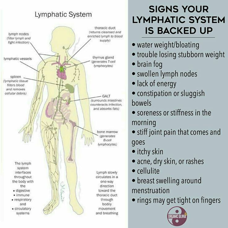 Best 25 Swollen Lymph Nodes Ideas On Pinterest Lymph