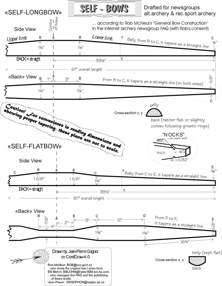 projeto stand up paddle pdf