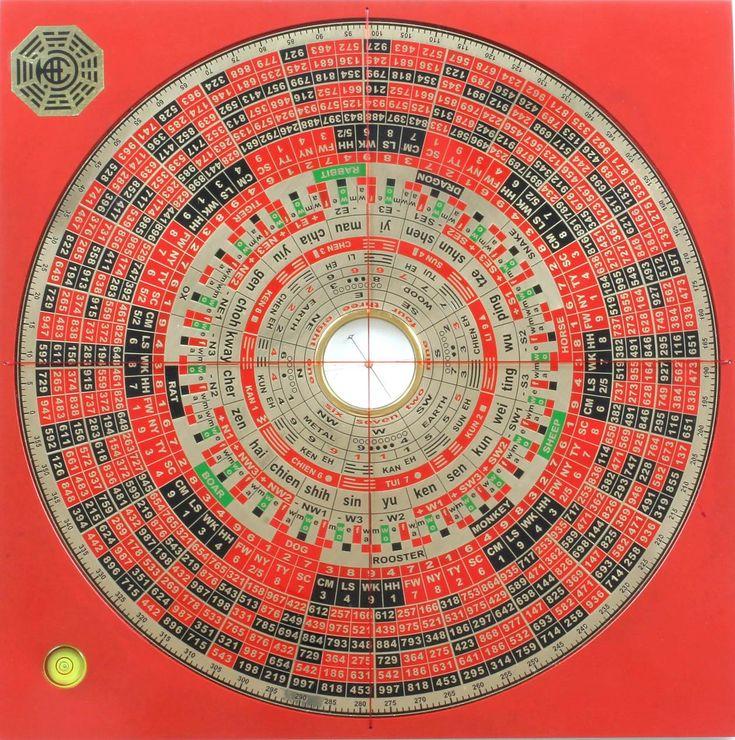 54 best feng shui images on pinterest feng shui - Brujula feng shui ...