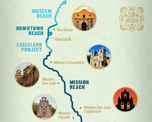 Here's a handy guide to the River Walk. Museum Reach: museums, Pearl Brewery. Downtown Reach: Restaurants, shops (near the Alamo). Mission Reach: 4 of our 18th century missions.