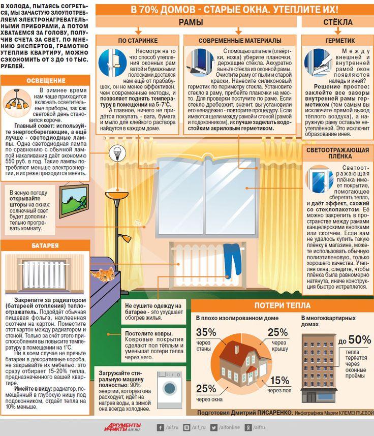 Как грамотно утеплить квартиру и сэкономить на электроэнергии. Инфографика | Инфографика | Вопрос-Ответ | Аргументы и Факты