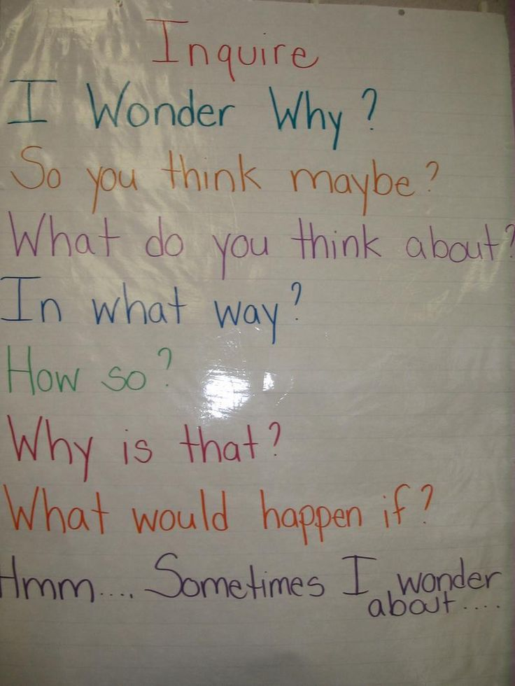 Inquiry Questions anchor chart